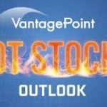 VantagePoint  A.I. | Hot Stocks Outlook for May 29th, 2020
